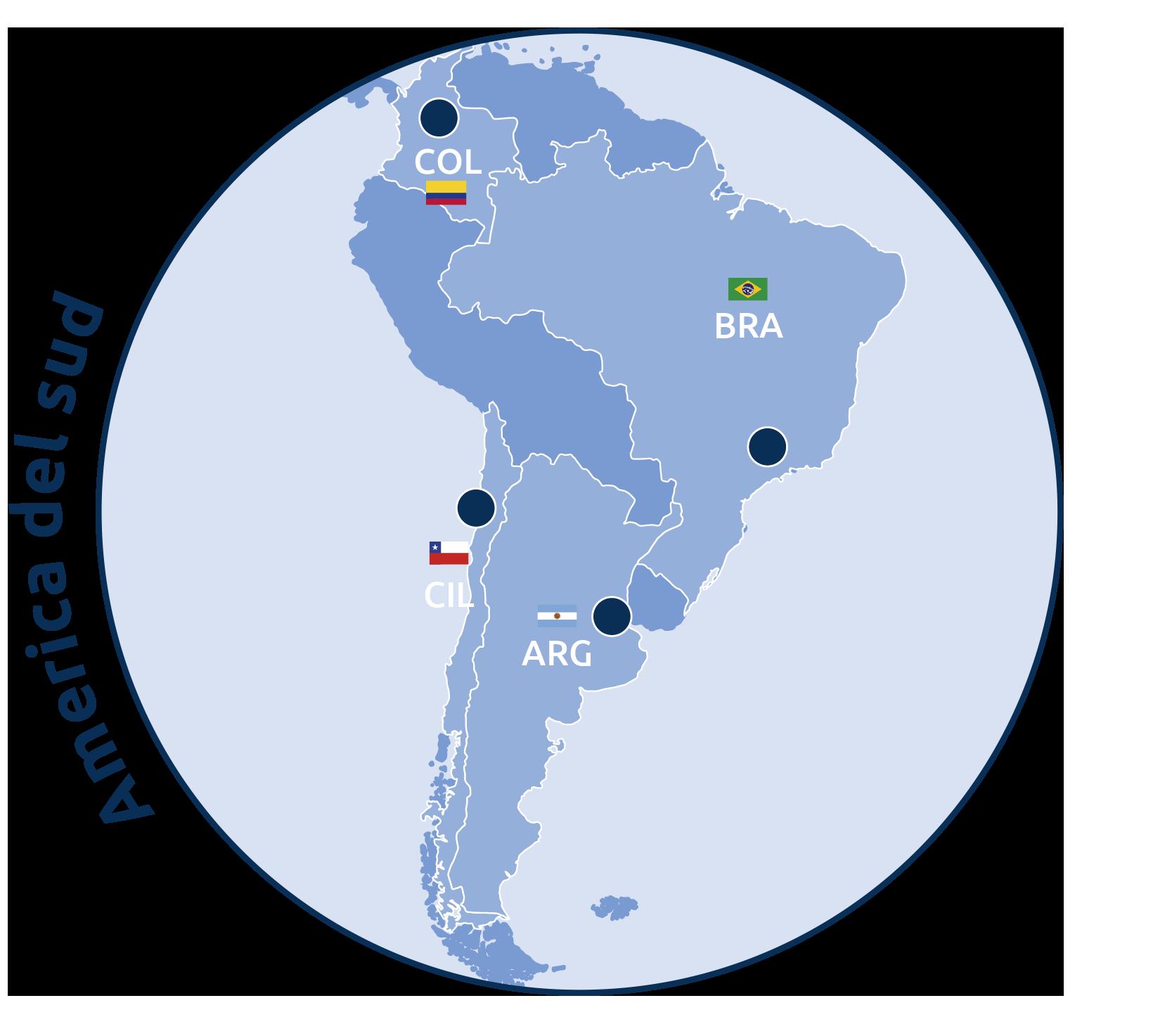 Sud America Ivars